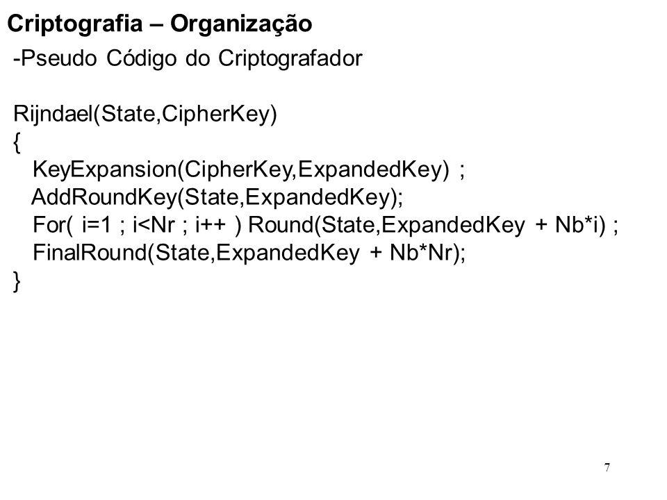 7 Criptografia – Organização -Pseudo Código do Criptografador Rijndael(State,CipherKey) { KeyExpansion(CipherKey,ExpandedKey) ; AddRoundKey(State,Expa
