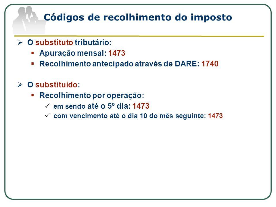 Códigos de recolhimento do imposto O substituto tributário: Apuração mensal: 1473 Recolhimento antecipado através de DARE: 1740 O substituído: Recolhi