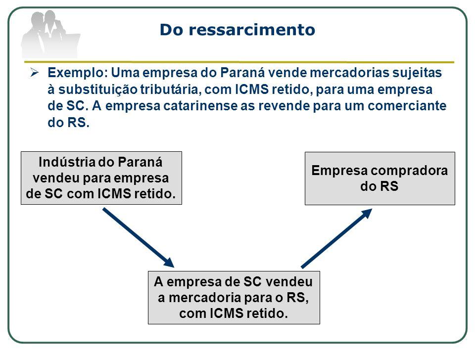 Do ressarcimento Exemplo: Uma empresa do Paraná vende mercadorias sujeitas à substituição tributária, com ICMS retido, para uma empresa de SC. A empre