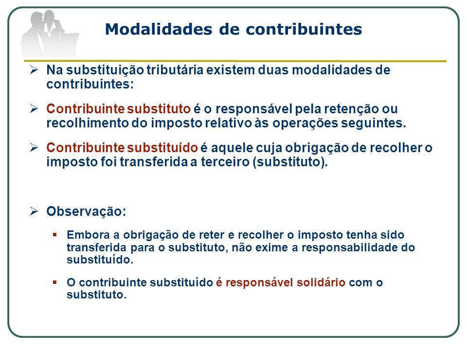 Modalidades de contribuintes Na substituição tributária existem duas modalidades de contribuintes: Contribuinte substituto é o responsável pela retenç