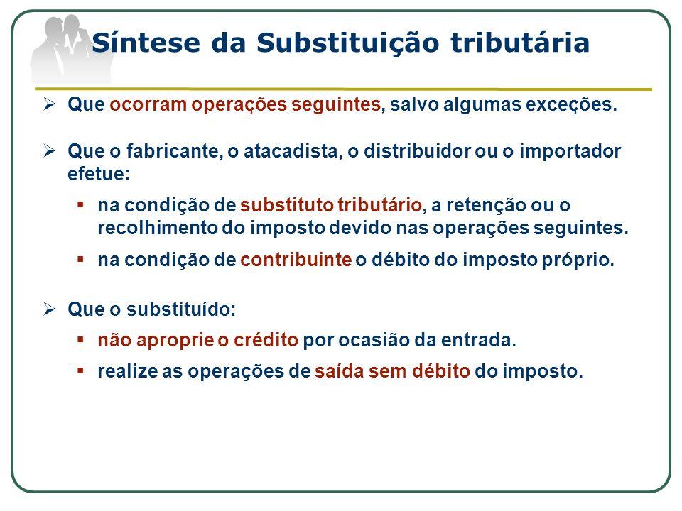 Síntese da Substituição tributária Que ocorram operações seguintes, salvo algumas exceções. Que o fabricante, o atacadista, o distribuidor ou o import