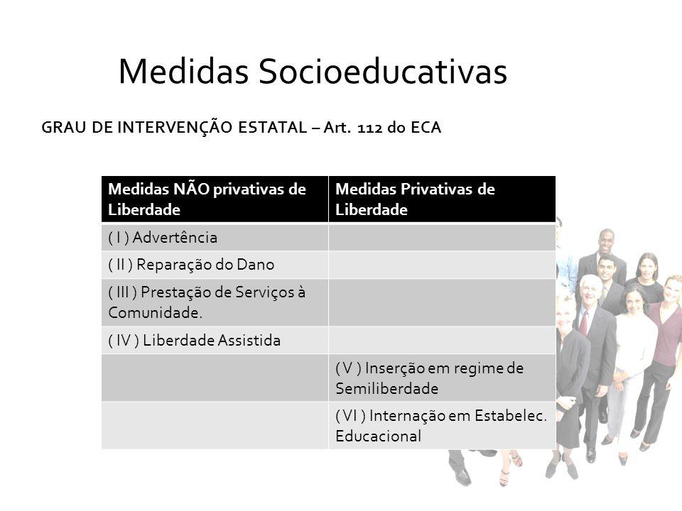 GRAU DE INTERVENÇÃO ESTATAL – Art. 112 do ECA Medidas Socioeducativas Medidas NÃO privativas de Liberdade Medidas Privativas de Liberdade ( I ) Advert