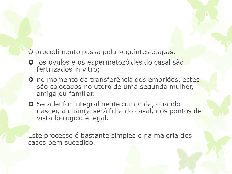 Como ocorre este processo? Em Portugal a lei não permite tal prática, pois a criança é considerada filha de quem a gerou A lei n.º 32/2006 artigo nº8,