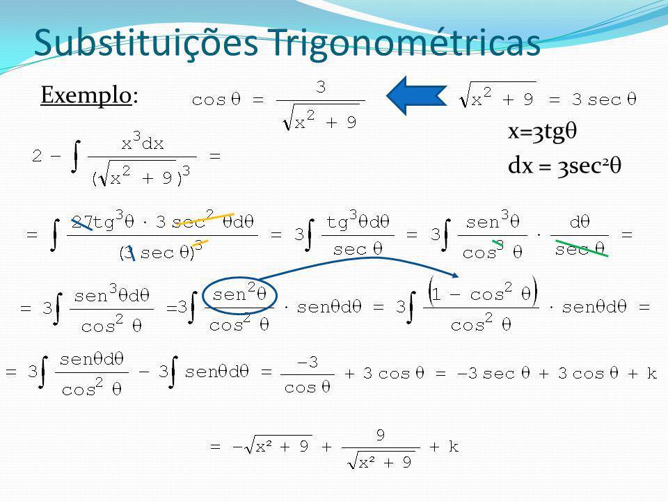 Exemplos: Resolva as integrais 1 e 2 por partes: Demonstre as fórmulas 19 e 25 pelo método da substituição trigonométrica, ou seja: