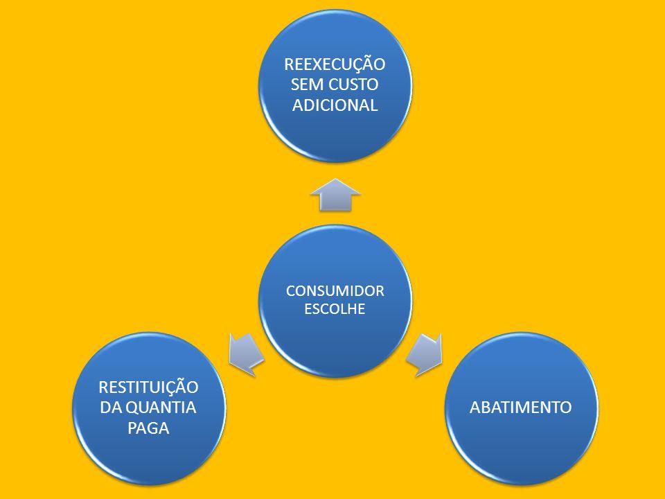 CONSUMIDOR ESCOLHE REEXECUÇÃO SEM CUSTO ADICIONAL ABATIMENTO RESTITUIÇÃO DA QUANTIA PAGA