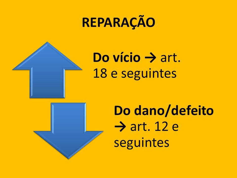 REPARAÇÃO Do vício art. 18 e seguintes Do dano/defeito art. 12 e seguintes