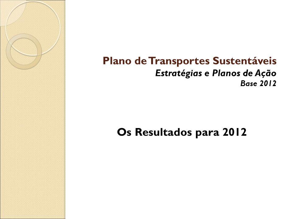 Plano de Transportes Sustentáveis Estratégias e Planos de Ação Base 2012 Os Resultados para 2012