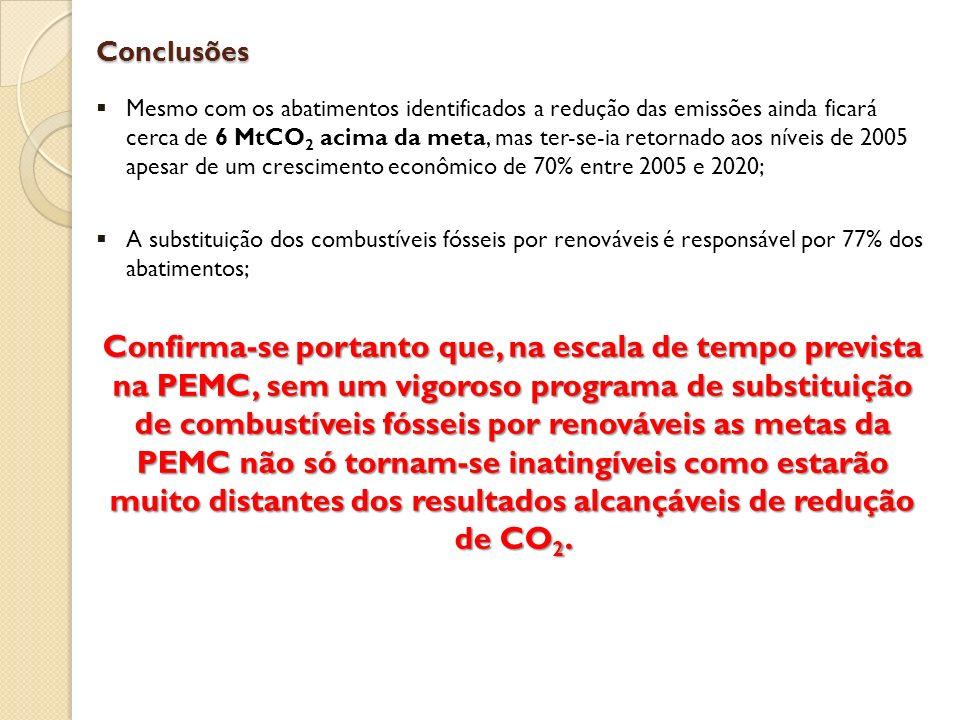 Conclusões Mesmo com os abatimentos identificados a redução das emissões ainda ficará cerca de 6 MtCO 2 acima da meta, mas ter-se-ia retornado aos níveis de 2005 apesar de um crescimento econômico de 70% entre 2005 e 2020; A substituição dos combustíveis fósseis por renováveis é responsável por 77% dos abatimentos; Confirma-se portanto que, na escala de tempo prevista na PEMC, sem um vigoroso programa de substituição de combustíveis fósseis por renováveis as metas da PEMC não só tornam-se inatingíveis como estarão muito distantes dos resultados alcançáveis de redução de CO 2.