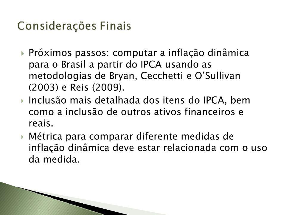 Próximos passos: computar a inflação dinâmica para o Brasil a partir do IPCA usando as metodologias de Bryan, Cecchetti e OSullivan (2003) e Reis (2009).