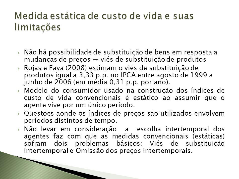 Não há possibilidade de substituição de bens em resposta a mudanças de preços viés de substituição de produtos Rojas e Fava (2008) estimam o viés de substituição de produtos igual a 3,33 p.p.