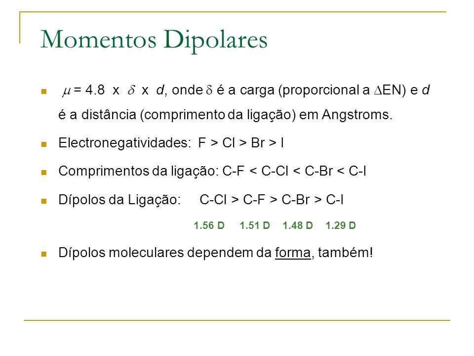 Momentos Dipolares = 4.8 x x d, onde é a carga (proporcional a EN) e d é a distância (comprimento da ligação) em Angstroms. Electronegatividades: F >