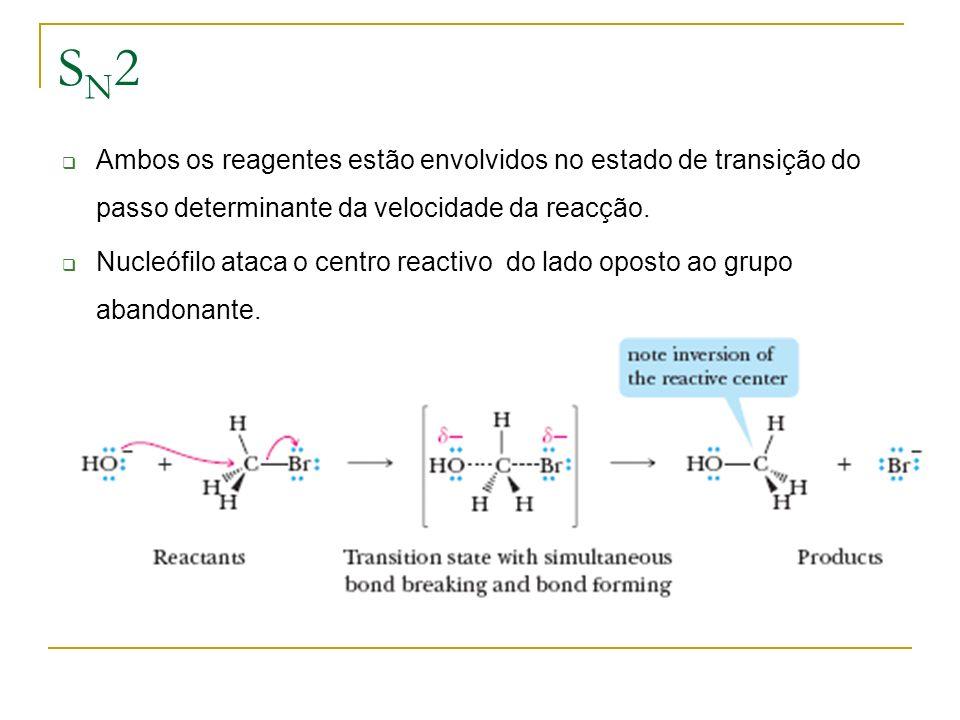 SN2SN2 Ambos os reagentes estão envolvidos no estado de transição do passo determinante da velocidade da reacção. Nucleófilo ataca o centro reactivo d