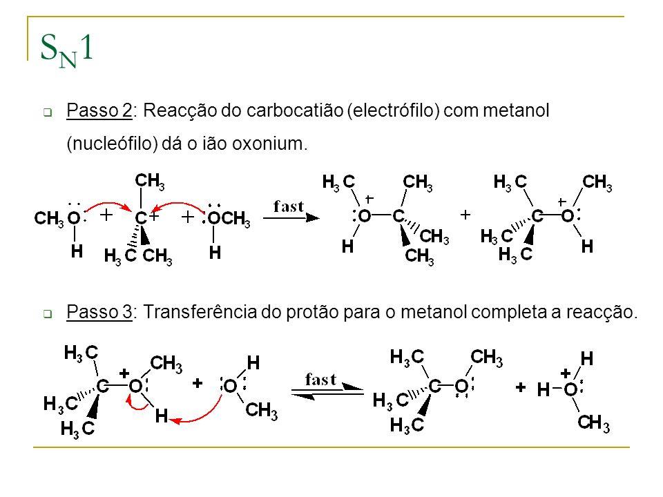SN1SN1 Passo 2: Reacção do carbocatião (electrófilo) com metanol (nucleófilo) dá o ião oxonium. Passo 3: Transferência do protão para o metanol comple