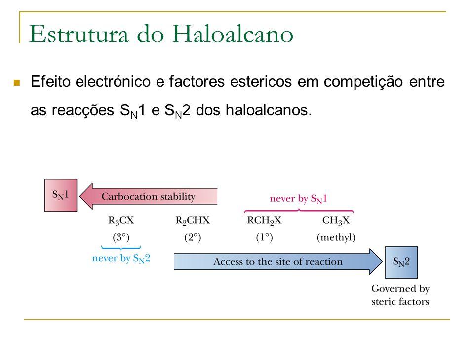 Estrutura do Haloalcano Efeito electrónico e factores estericos em competição entre as reacções S N 1 e S N 2 dos haloalcanos.