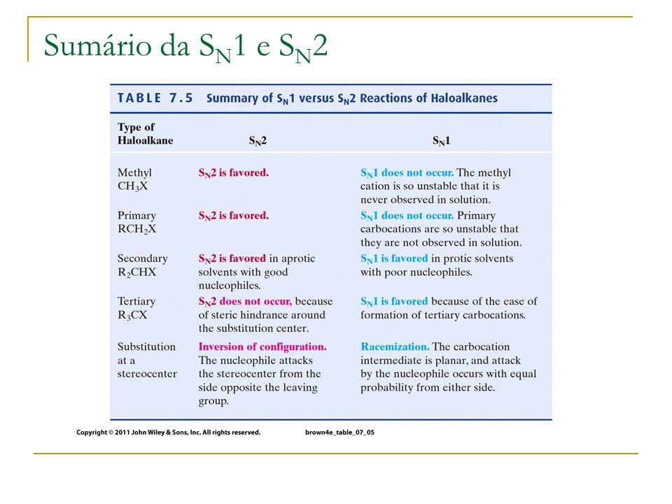 Sumário da S N 1 e S N 2