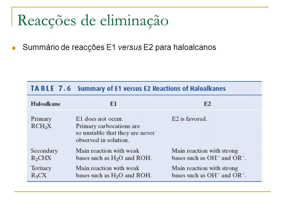 Reacções de eliminação Summário de reacções E1 versus E2 para haloalcanos