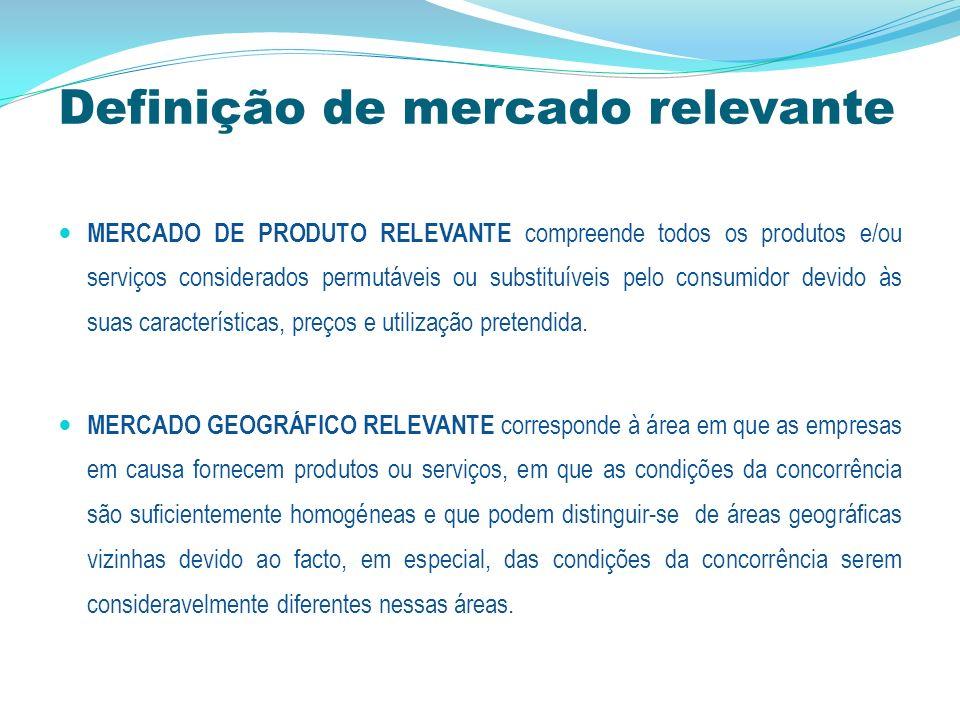 Definição de mercado relevante MERCADO DE PRODUTO RELEVANTE compreende todos os produtos e/ou serviços considerados permutáveis ou substituíveis pelo