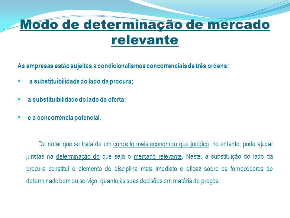 SUBSTITUIBILIDADE DO LADO DA PROCURA Richard Whish refere que a substituibilidade do lado da procura é a essência da definição de mercado ; Determinação dos produtos que são suficientemente similares em termos de função, preço e atributos, para que sejam encarados pelos consumidores como sendo inter-substituíveis; O grau de substituibilidade determina até que ponto é que os produtos em causa satisfazem as mesmas necessidades constantes: caso a inter-substituibilidade seja apenas limitada, os produtos não fazem parte do mesmo mercado relevante.