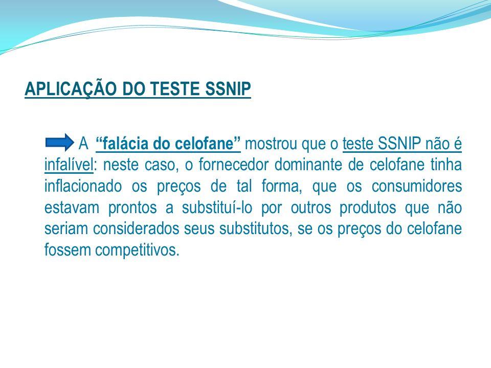 APLICAÇÃO DO TESTE SSNIP A falácia do celofane mostrou que o teste SSNIP não é infalível: neste caso, o fornecedor dominante de celofane tinha inflaci