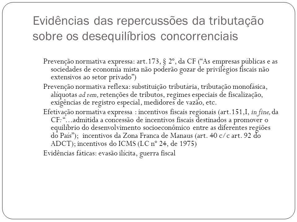 Evidências das repercussões da tributação sobre os desequilíbrios concorrenciais Prevenção normativa expressa: art.173, § 2º, da CF (As empresas públi
