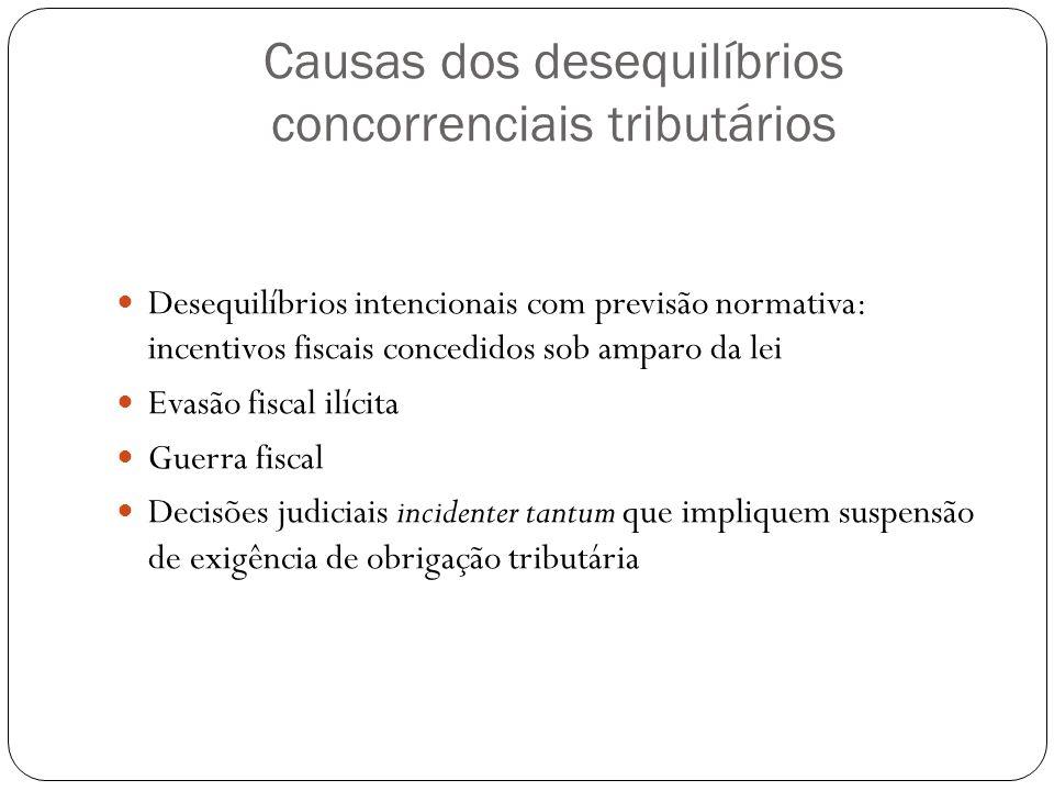 Causas dos desequilíbrios concorrenciais tributários Desequilíbrios intencionais com previsão normativa: incentivos fiscais concedidos sob amparo da l
