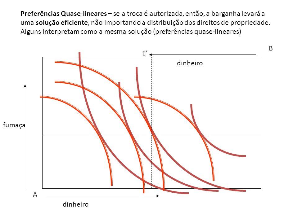 Preferências Quase-lineares – se a troca é autorizada, então, a barganha levará a uma solução eficiente, não importando a distribuição dos direitos de propriedade.