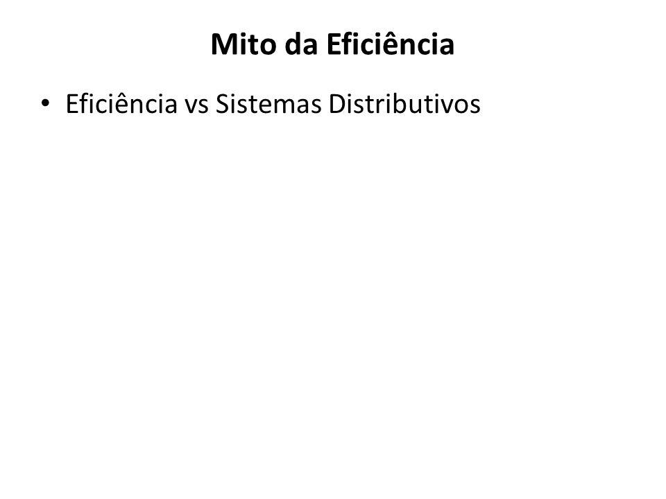Mito da Eficiência Eficiência vs Sistemas Distributivos