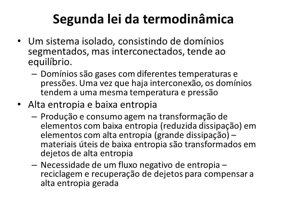 Segunda lei da termodinâmica Um sistema isolado, consistindo de domínios segmentados, mas interconectados, tende ao equilíbrio.