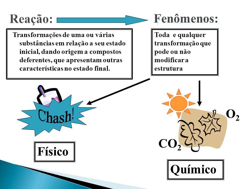 Transformações de uma ou várias substâncias em relação a seu estado inicial, dando origem a compostos deferentes, que apresentam outras característica