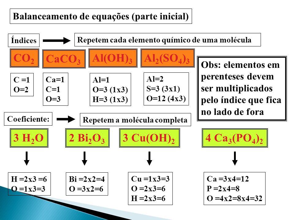 Balanceamento de equações (parte inicial) Índices CO 2 CaCO 3 Al(OH) 3 Al 2 (SO 4 ) 3 C =1 O=2 Ca=1 C=1 O=3 Al=1 O=3 (1x3) H=3 (1x3) Al=2 S=3 (3x1) O=