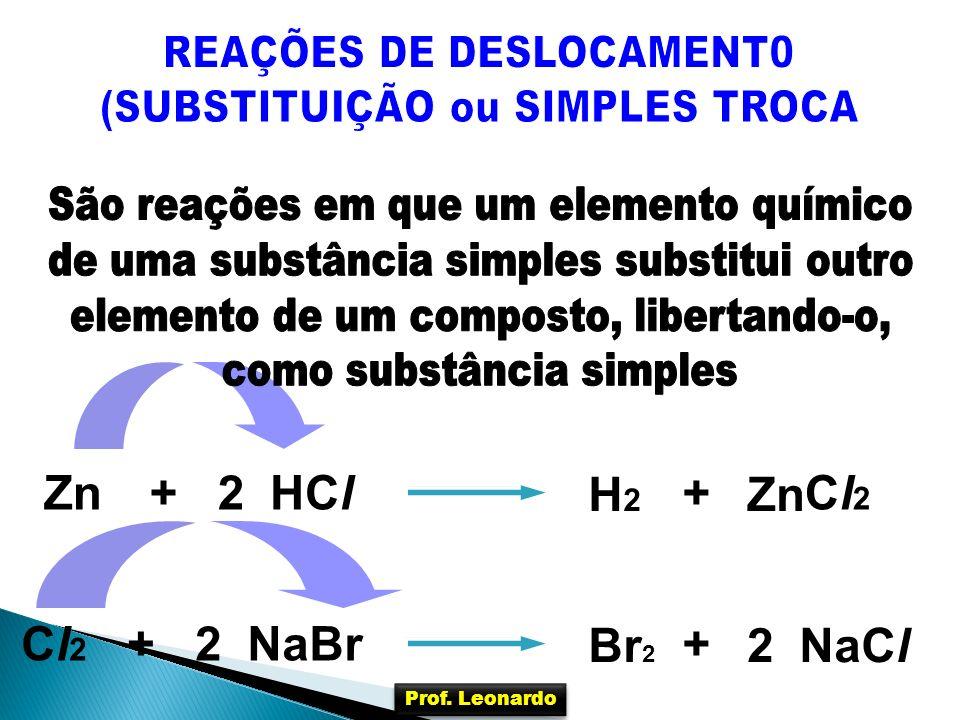 HClZn+ H2H2 Cl2Cl2 2+ NaBr+ Br 2 Cl2Cl2 2+ NaCl2 Prof. Leonardo