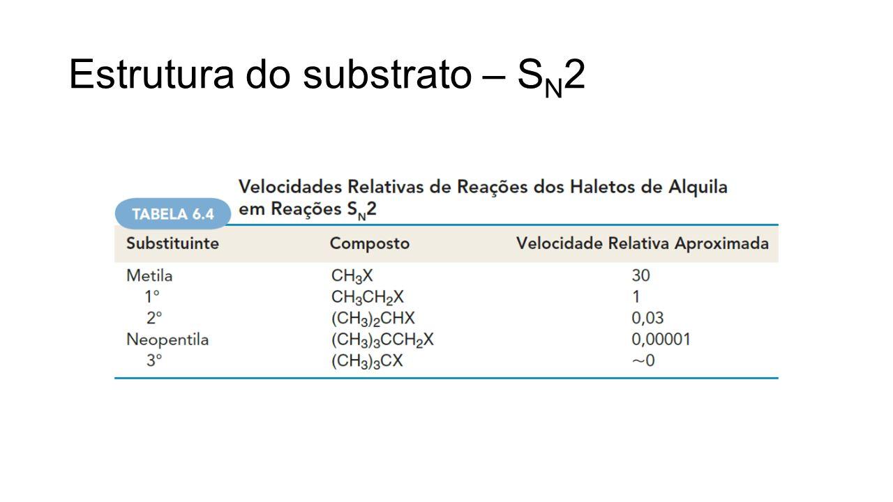 Estrutura do substrato – S N 2
