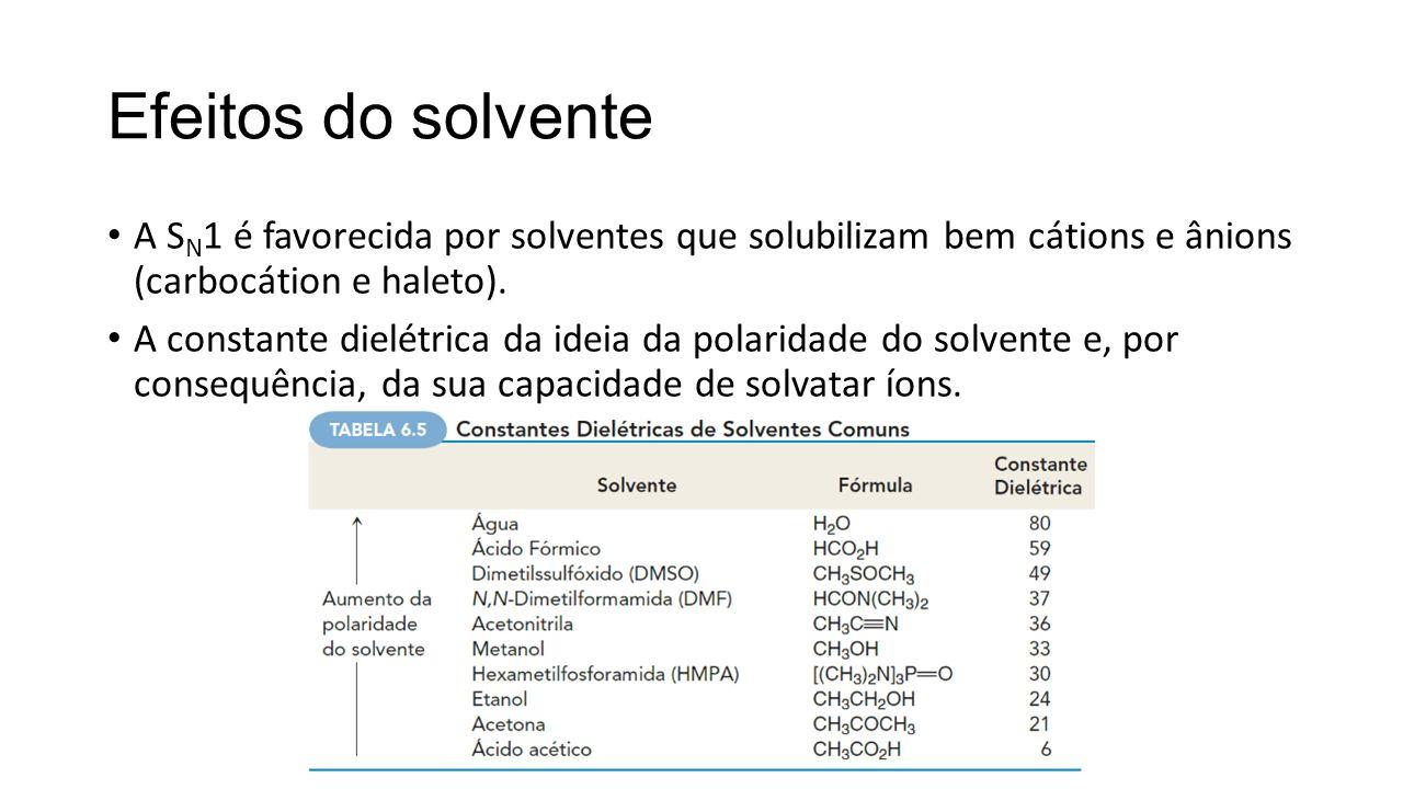 Efeitos do solvente A S N 1 é favorecida por solventes que solubilizam bem cátions e ânions (carbocátion e haleto). A constante dielétrica da ideia da