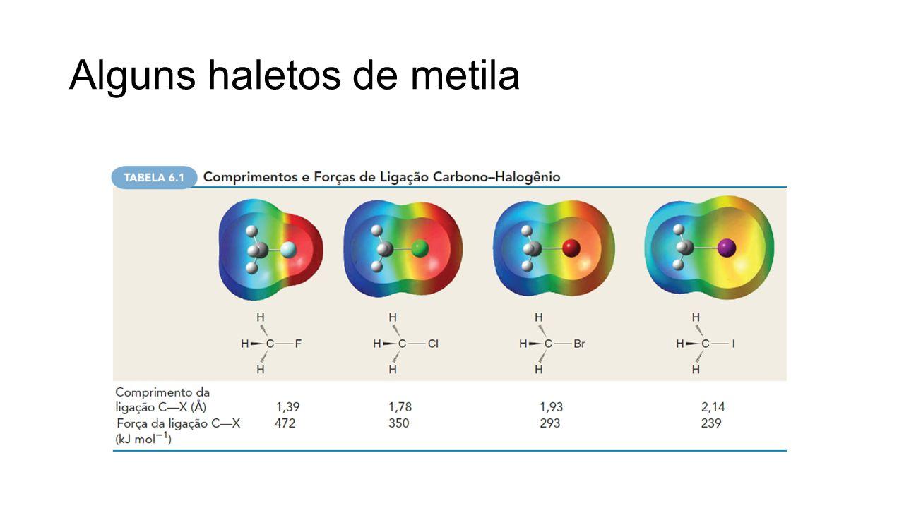 Considerações sobre mecanismo A princípio existem duas formas da substituição nucleofílica ocorrer: A formação da nova ligação e o desaparecimento da primeiro ocorrem de maneira concomitante O GA sai primeiro, com quebra da ligação covalente, e o nucleófilo ataca um carbocátion O nucleófilo é atraído pelo carbono eletrofílico (carga residual positiva) e pode ser um ânion ou uma espécie neutra, sempre com pelo menos um par de elétrons não compartilhados