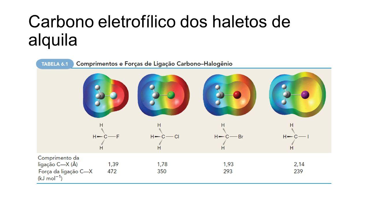 Exemplos de SN – água e hidróxido como nucleófilos Haleto de alquila + OH - Haleto de alquila + H 2 0