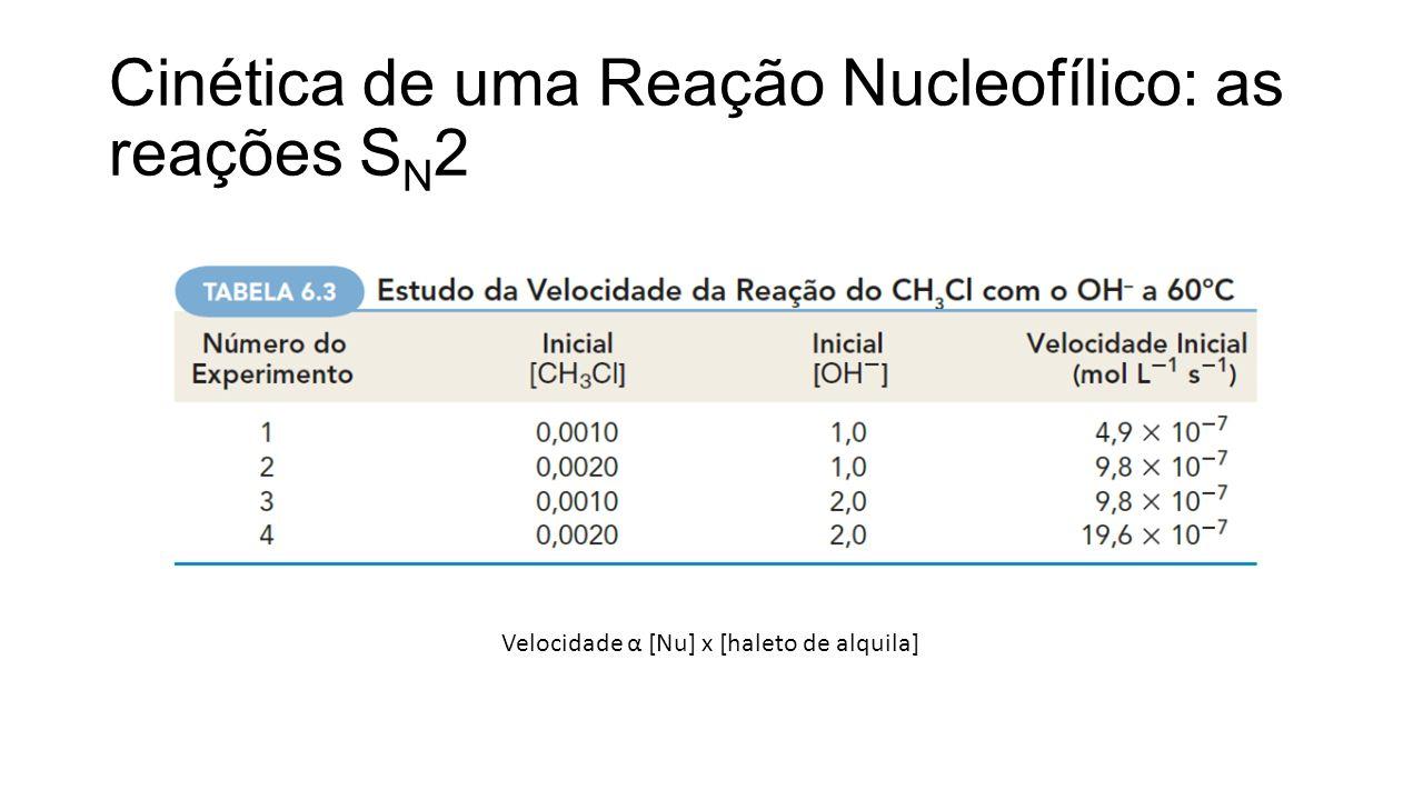 Cinética de uma Reação Nucleofílico: as reações S N 2 Velocidade α [Nu] x [haleto de alquila]
