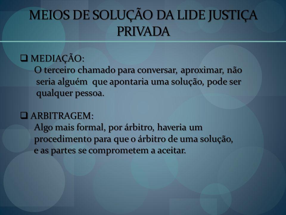 MEIOS DE SOLUÇÃO DA LIDE JUSTIÇA PRIVADA MEDIAÇÃO: MEDIAÇÃO: O terceiro chamado para conversar, aproximar, não O terceiro chamado para conversar, apro