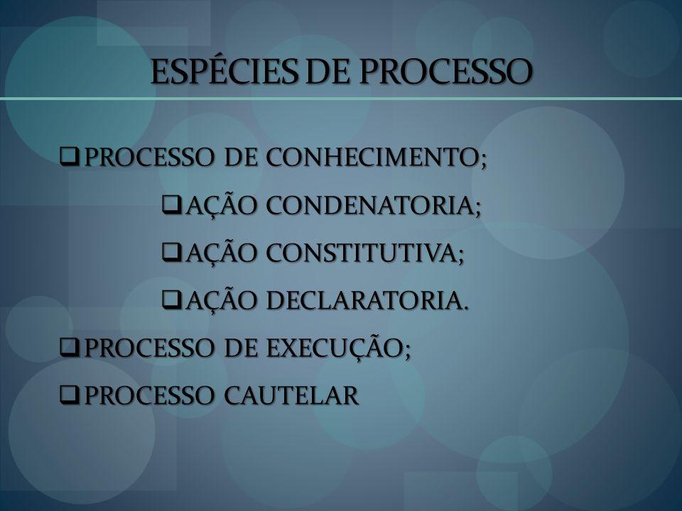 ESPÉCIES DE PROCESSO PROCESSO DE CONHECIMENTO; PROCESSO DE CONHECIMENTO; AÇÃO CONDENATORIA; AÇÃO CONDENATORIA; AÇÃO CONSTITUTIVA; AÇÃO CONSTITUTIVA; A