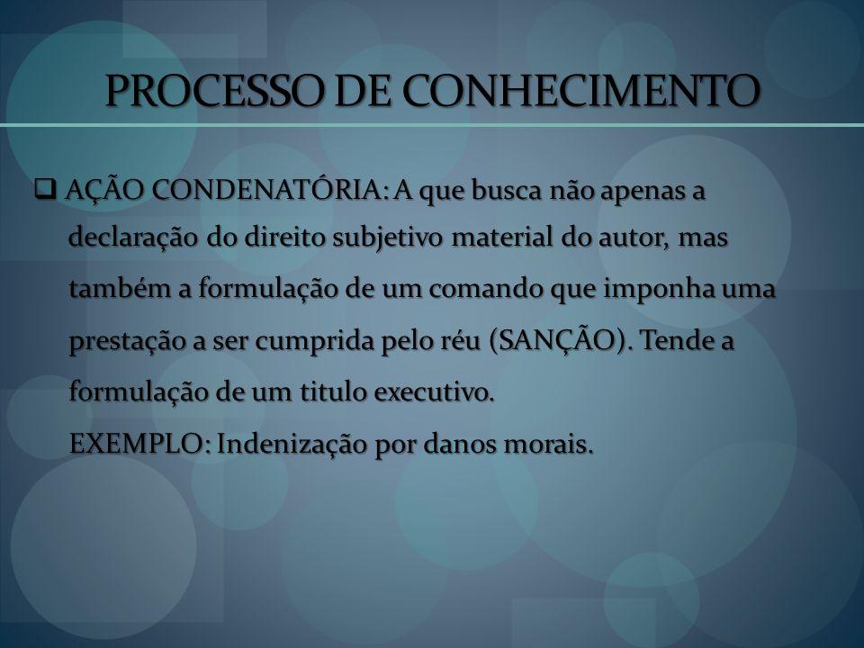 PROCESSO DE CONHECIMENTO AÇÃO CONDENATÓRIA: A que busca não apenas a AÇÃO CONDENATÓRIA: A que busca não apenas a declaração do direito subjetivo mater