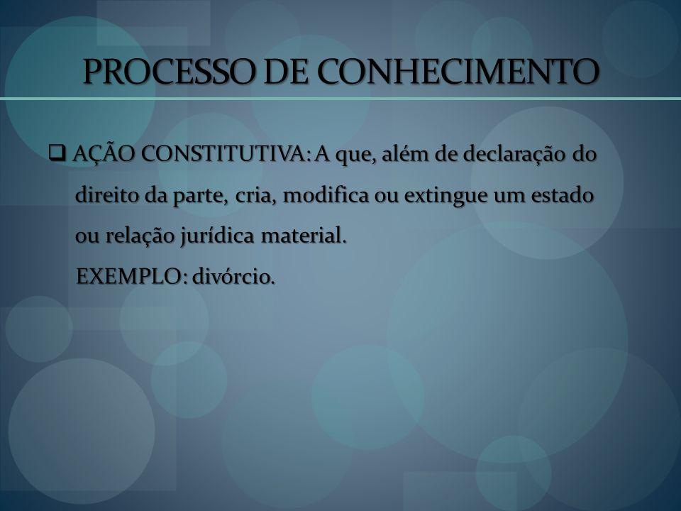 PROCESSO DE CONHECIMENTO AÇÃO CONSTITUTIVA: A que, além de declaração do AÇÃO CONSTITUTIVA: A que, além de declaração do direito da parte, cria, modif