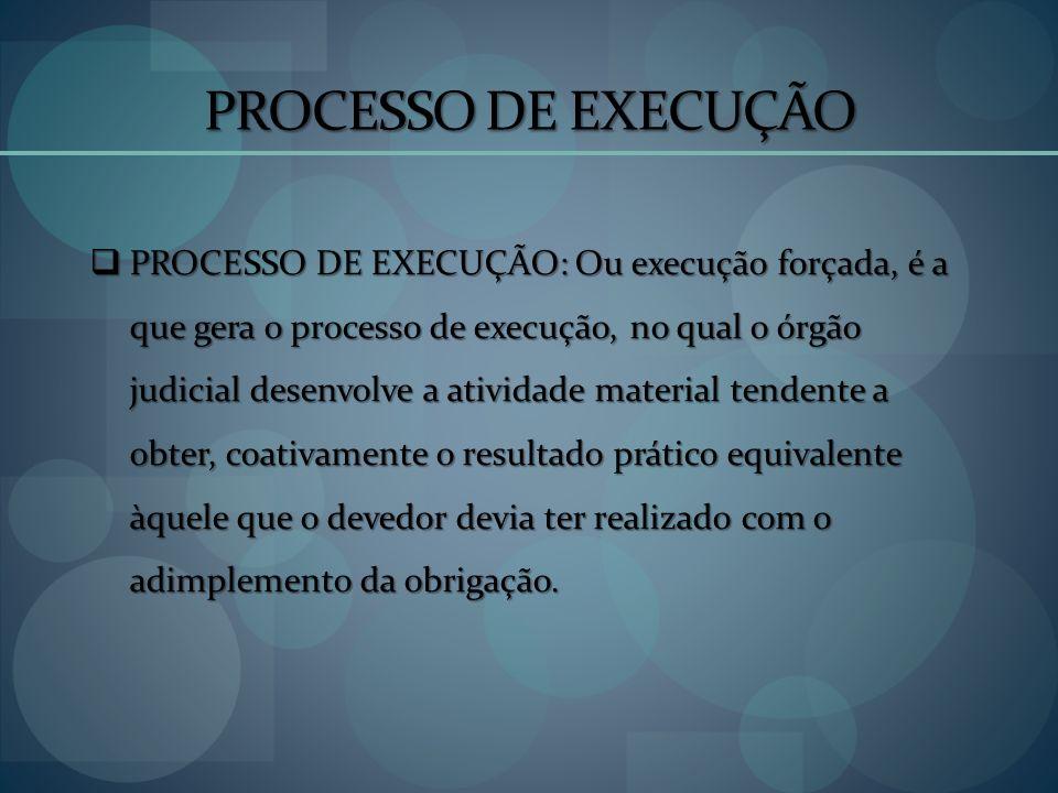 PROCESSO DE EXECUÇÃO PROCESSO DE EXECUÇÃO: Ou execução forçada, é a que gera o processo de execução, no qual o órgão judicial desenvolve a atividade m