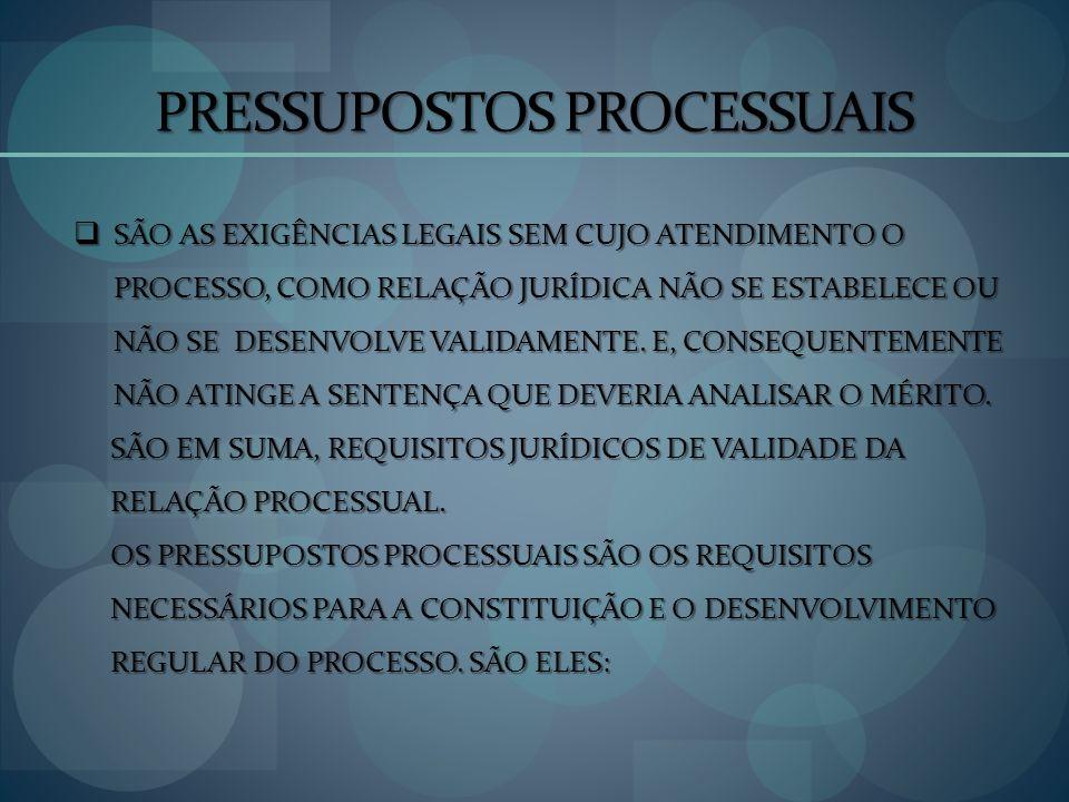 PRESSUPOSTOS PROCESSUAIS SÃO AS EXIGÊNCIAS LEGAIS SEM CUJO ATENDIMENTO O PROCESSO, COMO RELAÇÃO JURÍDICA NÃO SE ESTABELECE OU NÃO SE DESENVOLVE VALIDA