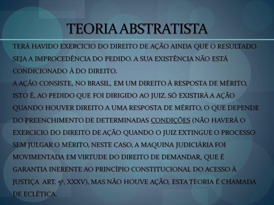 INTERVENÇÃO DE TERCEIROS OPOSIÇÃO: (FORMA ESPONTÂNEA).