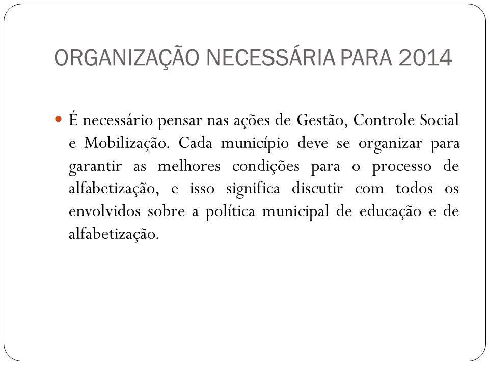 ORGANIZAÇÃO NECESSÁRIA PARA 2014 É necessário pensar nas ações de Gestão, Controle Social e Mobilização. Cada município deve se organizar para garanti