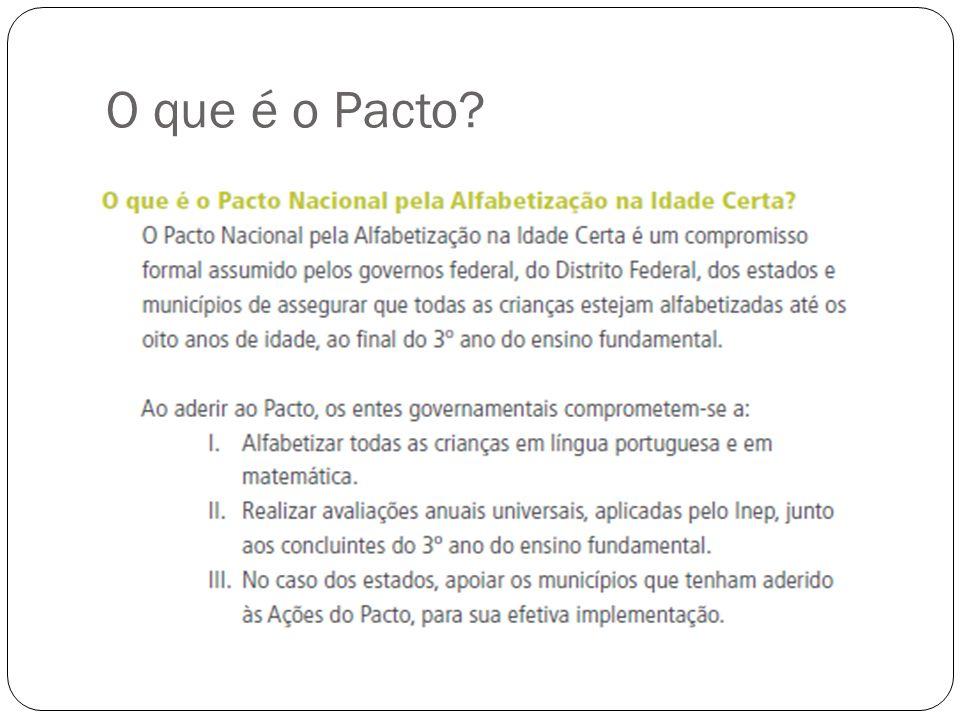 Quais são as ações do Pacto?