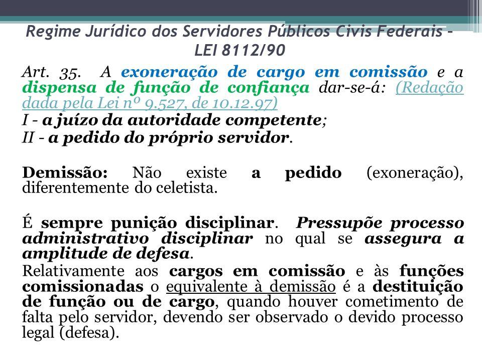 Regime Jurídico dos Servidores Públicos Civis Federais – LEI 8112/90 Art. 35. A exoneração de cargo em comissão e a dispensa de função de confiança da