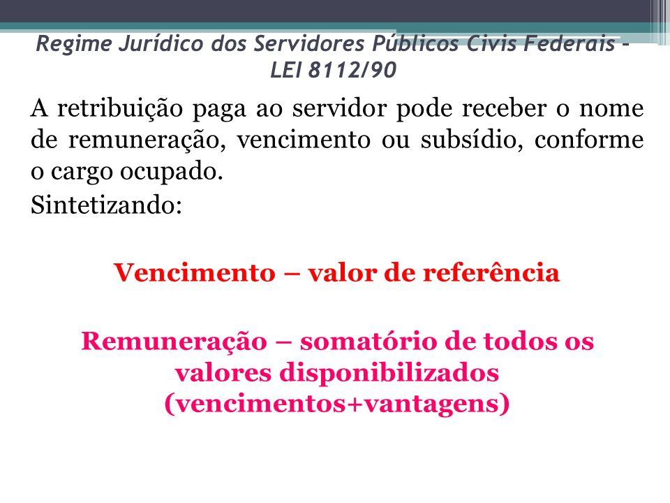 Regime Jurídico dos Servidores Públicos Civis Federais – LEI 8112/90 A retribuição paga ao servidor pode receber o nome de remuneração, vencimento ou