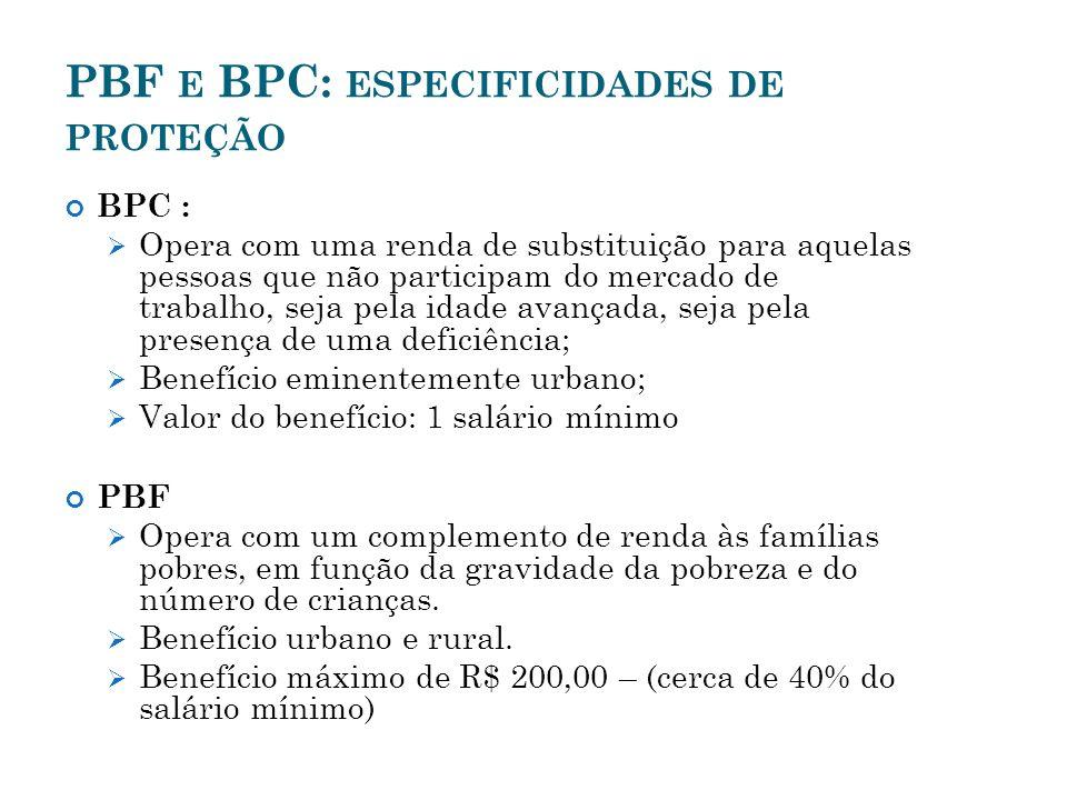 PBF E BPC: ESPECIFICIDADES DE PROTEÇÃO BPC : Opera com uma renda de substituição para aquelas pessoas que não participam do mercado de trabalho, seja
