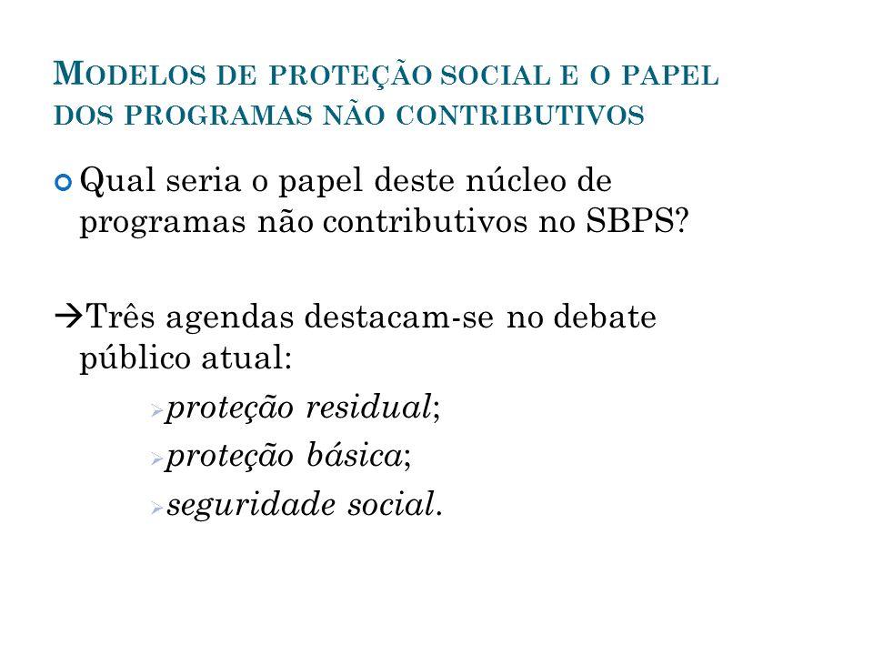 M ODELOS DE PROTEÇÃO SOCIAL E O PAPEL DOS PROGRAMAS NÃO CONTRIBUTIVOS Qual seria o papel deste núcleo de programas não contributivos no SBPS? Três age