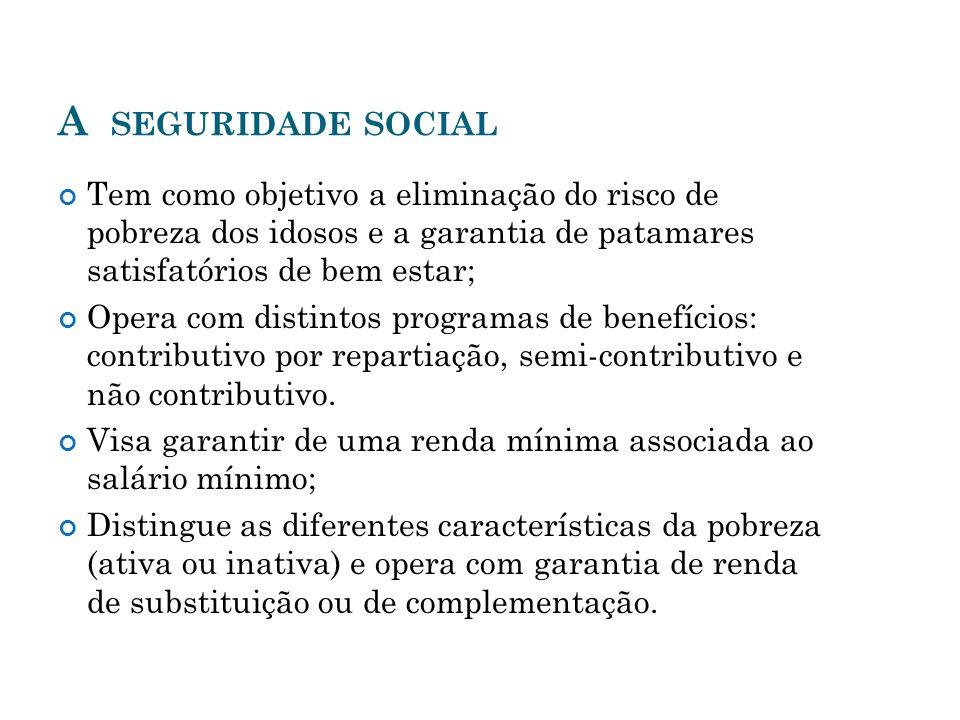 A SEGURIDADE SOCIAL Tem como objetivo a eliminação do risco de pobreza dos idosos e a garantia de patamares satisfatórios de bem estar; Opera com dist